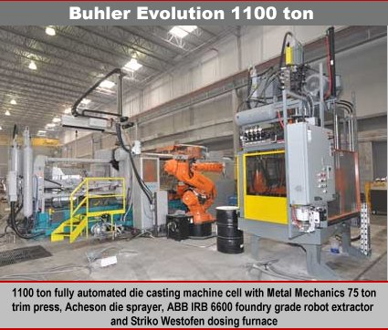 Buhler Evolution 1100 Cell